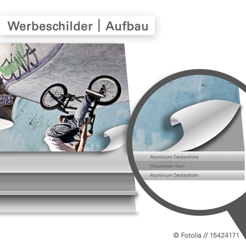 SalierDruck – Aufbau einer Aluminiumverbundplatte