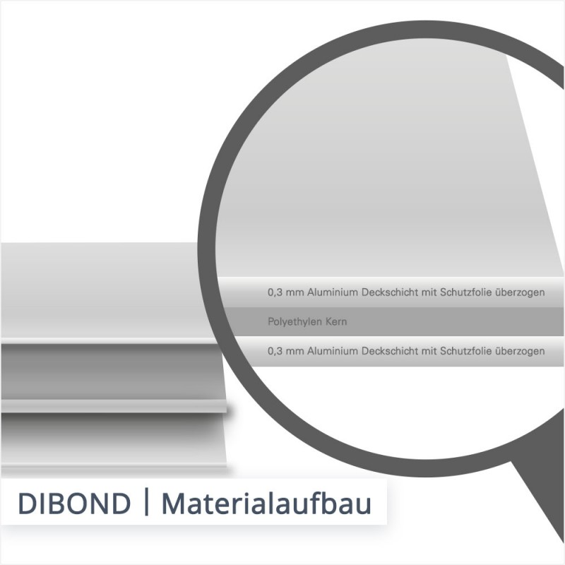DIBOND Alu Verbundplatten bestehen aus einem Kunststoffkern zwischen zwei 0,3 mm starken Aluminiumplatten