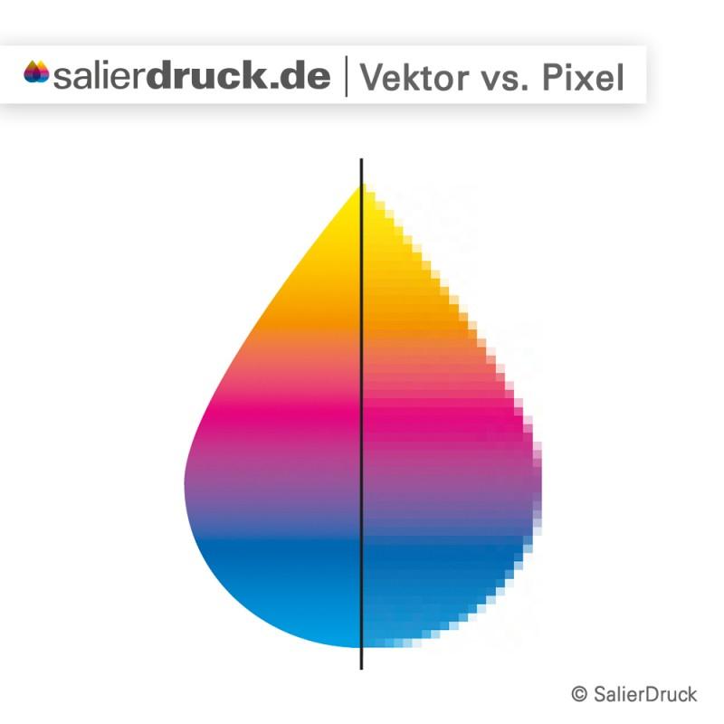 Der Unterschied von Vektor- zu Pixelgrafiken |SalierDruck.de