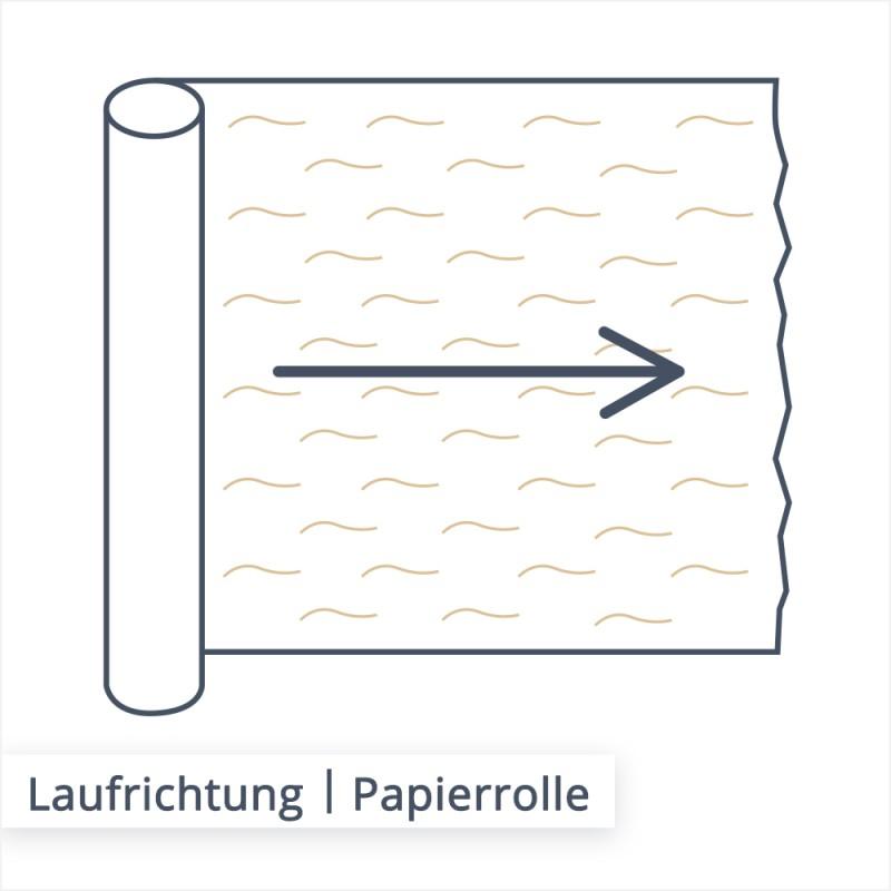 Die Papierfasern verlaufen immer in eine bestimmte Richtung. Diese wird dann als Laufrichtung bezeichnet.