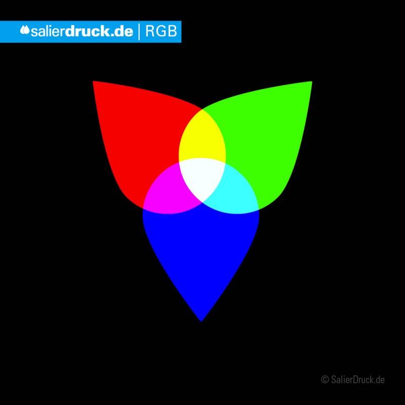 Die RGB Farben – bestehend aus Rot, Grün und Blau
