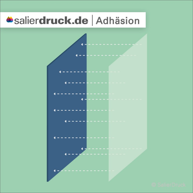 media/image/was-ist-adhaesion-salierdruck.jpg