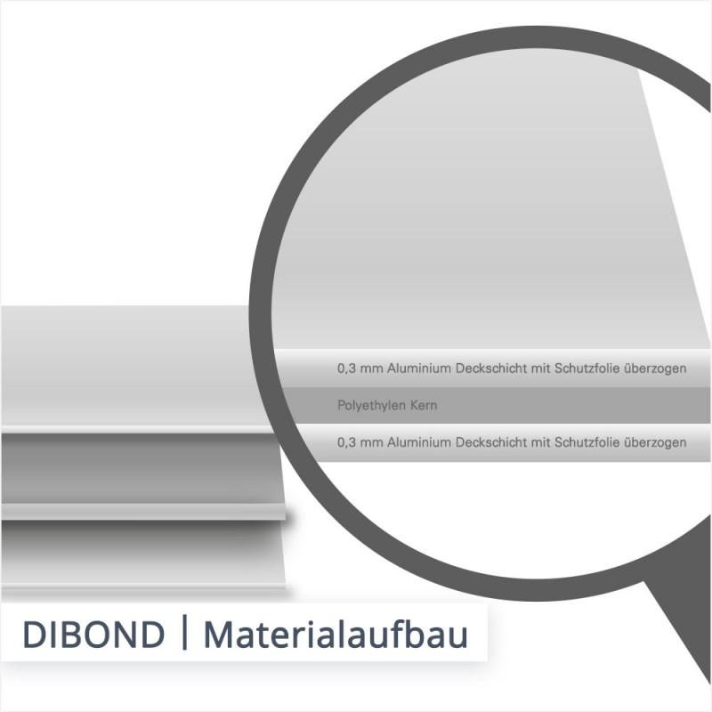 DIBOND Alu Verbundplatten bestehen aus einem Kunststoffkern und zwei dünnen Aluplatten im Sandwich-Aufbau.